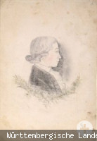 Hölderlin Cod.poet