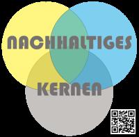 Logo des Vereins Nachhaltiges Kernen mit QR-Code
