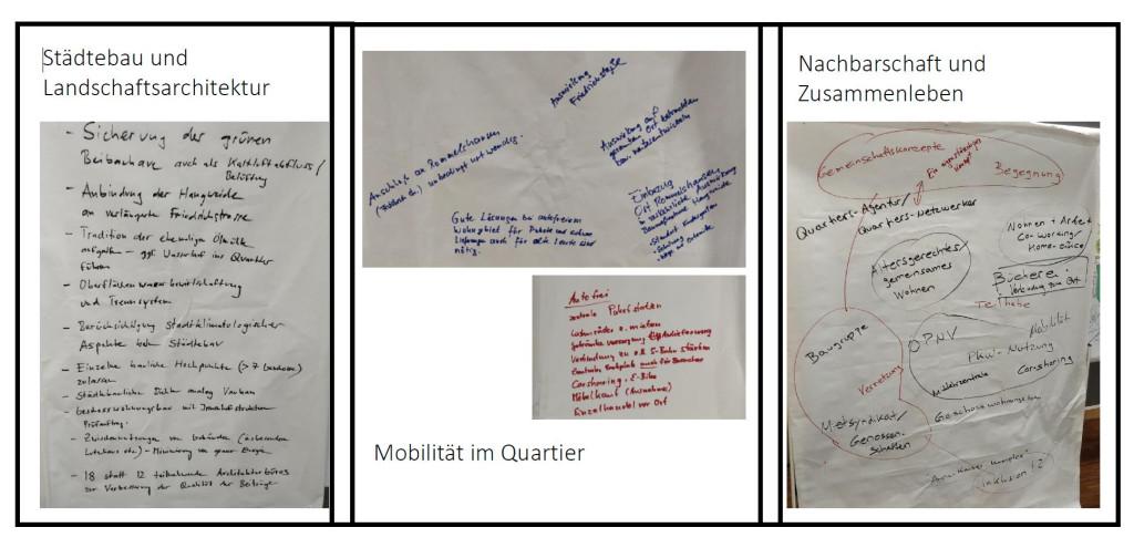 Ergebnisse des 1. Bürger-Dialogs festgehalten in Stichworten