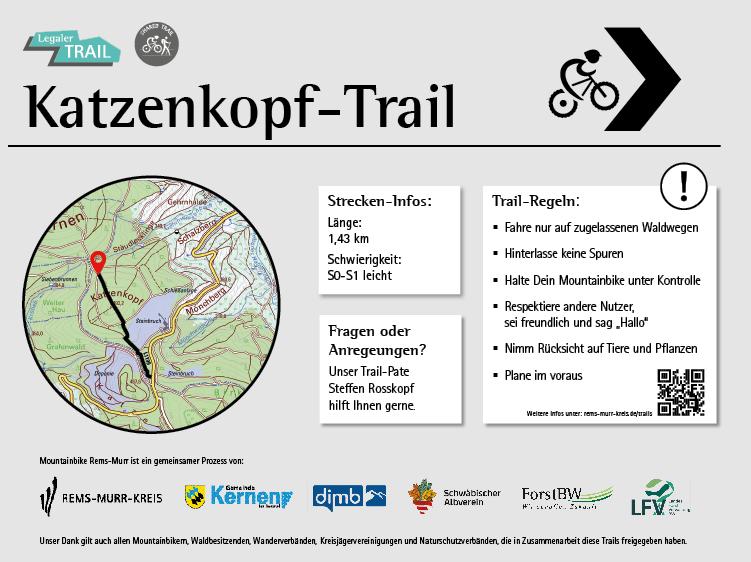 Übersichtsschild des Katzenkopf-Trails (Bild: Landratsamt Rems-Murr-Kreis)
